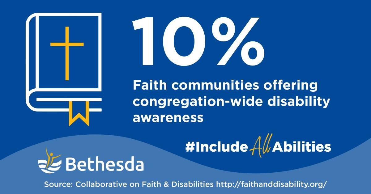 Infographic - 10% Faith communities offering congregation-wide disability awareness