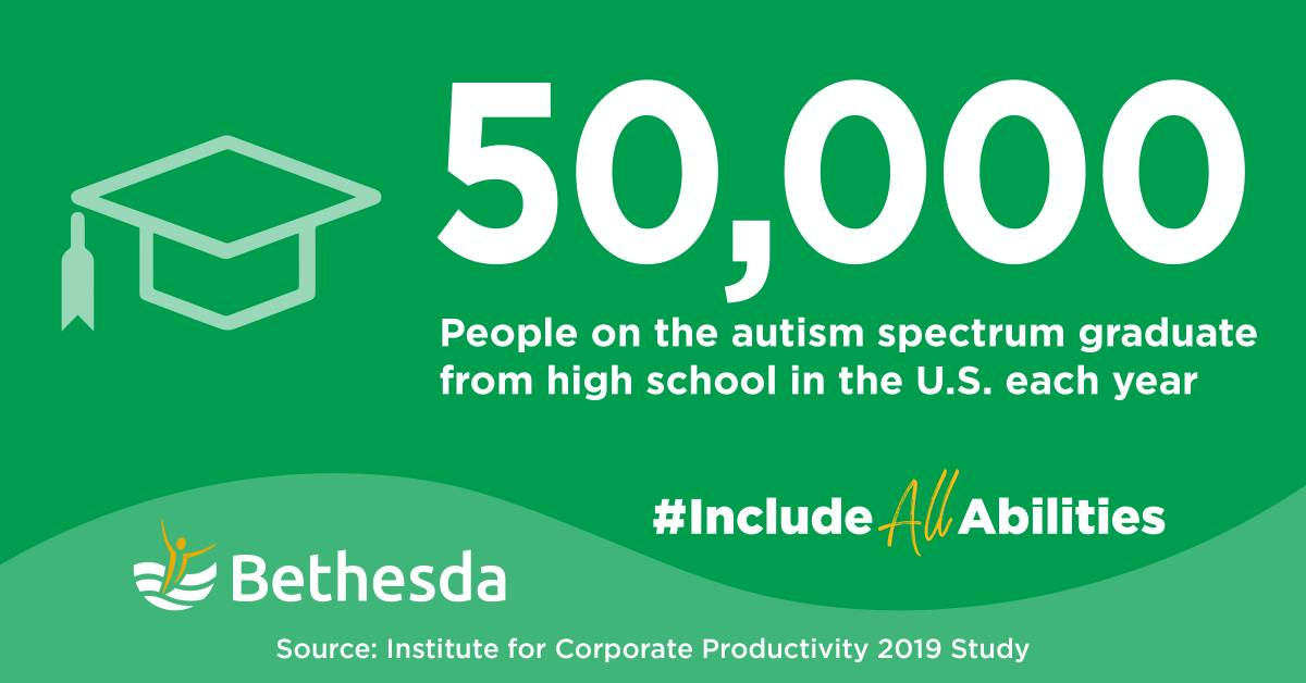 Infographic - 50,000 People on the autism spectrum graduate from high school in the U.S. each year