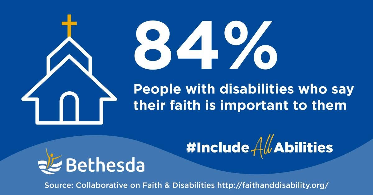 Infographic - 84% People with disabilities who say their is important to them